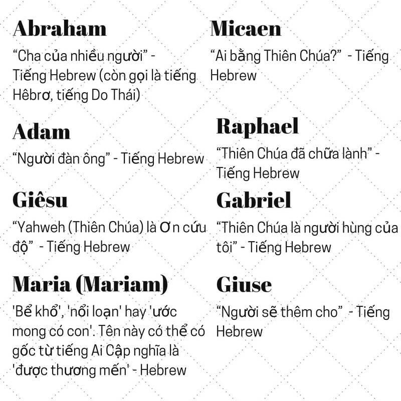 Ý Nghĩa Của 16 Tên Gọi Trong Thánh Kinh